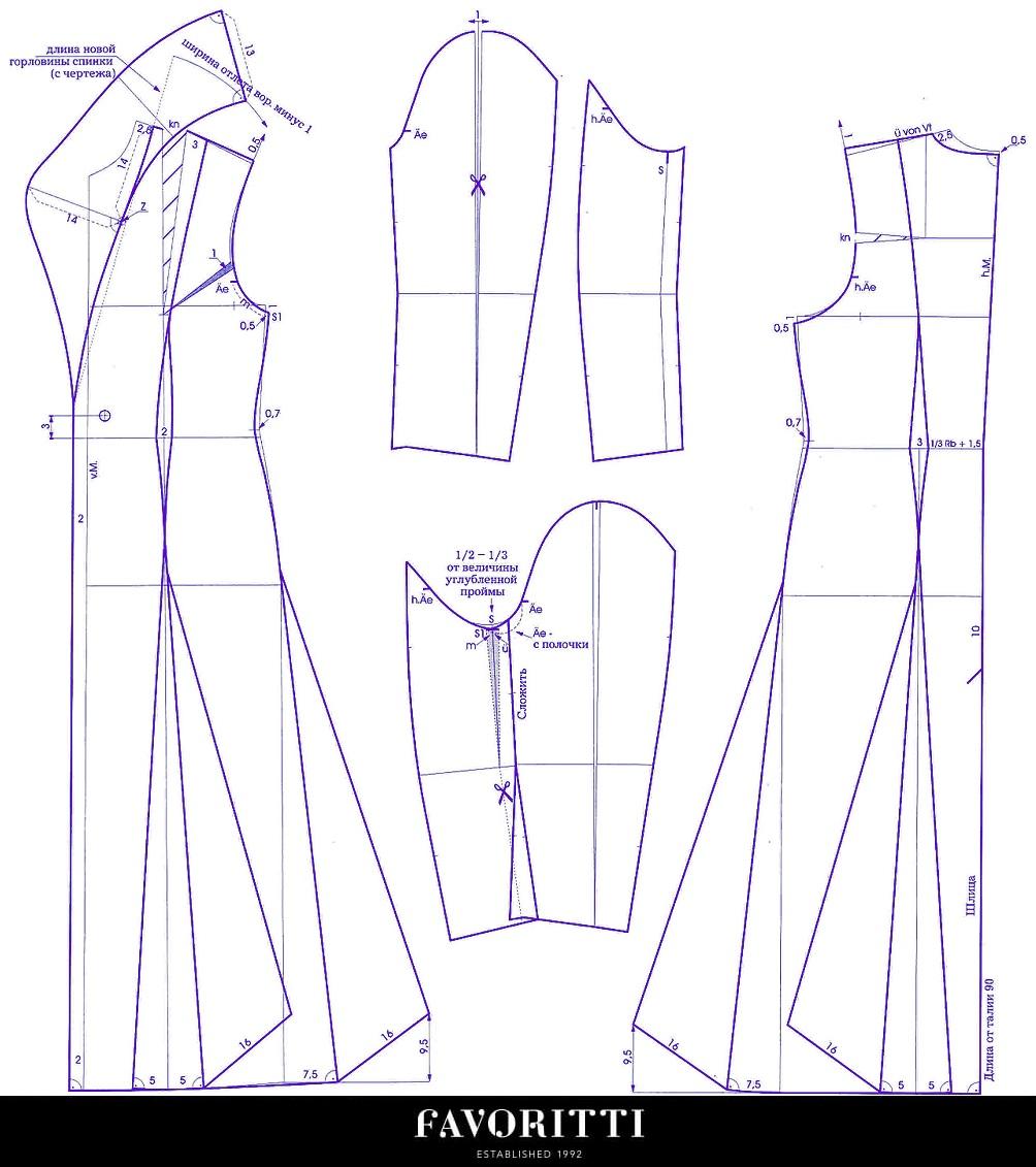 Как сшить модный женский плащ - Модные рекомендации - Изготовление выкройки для плаща